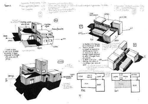 Blog-techno17